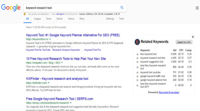 Top 8 Best free Keyword Research Tools | www btechiot com